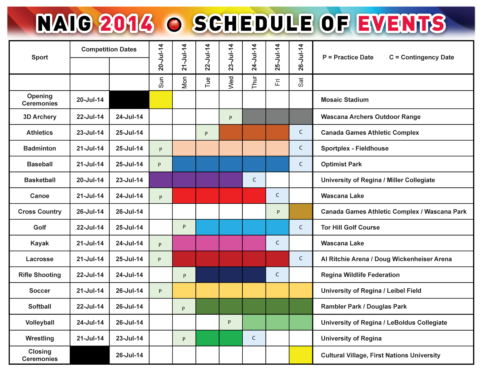 GANTT_SCHEDULE_JULY08